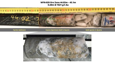 Figure 1 – Composite photo of core from WFN-029 showing high grade coarse gold adjacent to sediment and a close-up of the coarse gold intersection. (CNW Group/RNC Minerals)