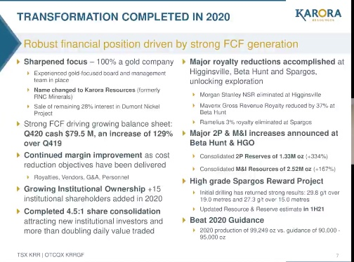 KRR Accomplishments in 2020